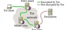 Comparatif des différences entre TOR et VPN