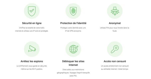 Choisir Private Internet Access
