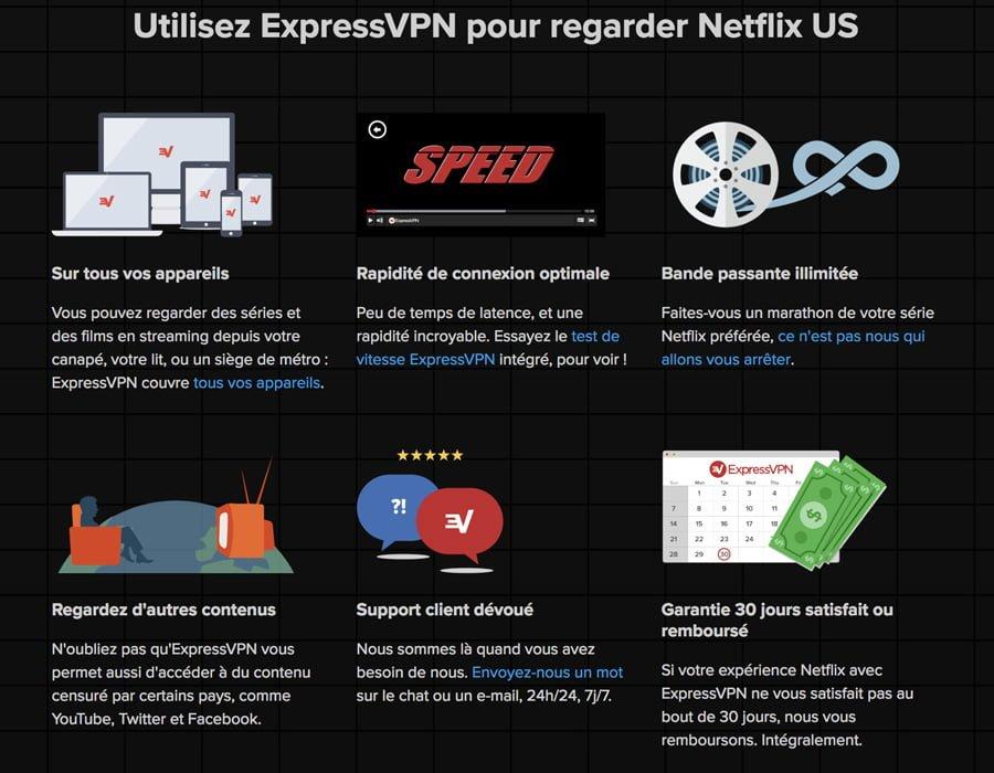 ExpressVPN netflix US