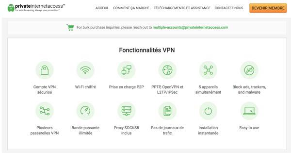 Fonctionnalités Private Internet Access