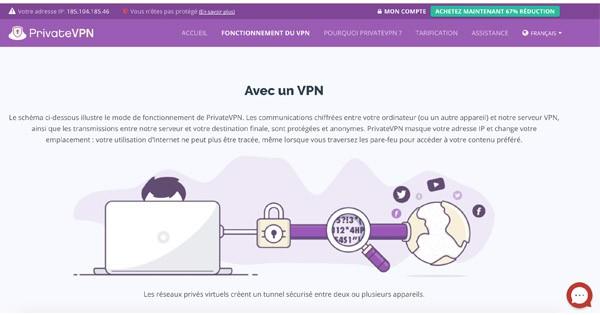 Fonctionnement PrivateVPN