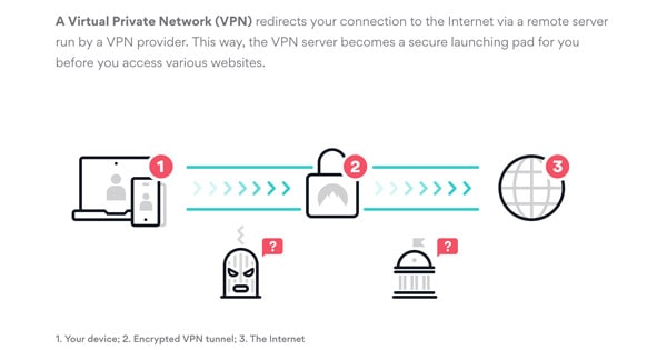 Vpn area avis