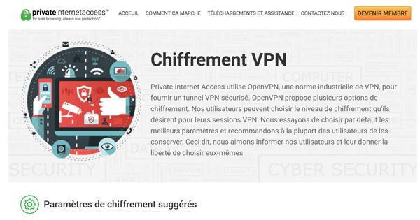 Sécurité Private Internet Access