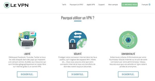 Choisir Le VPN
