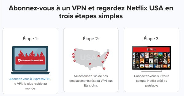 Regarder Netflix ExpressVPN