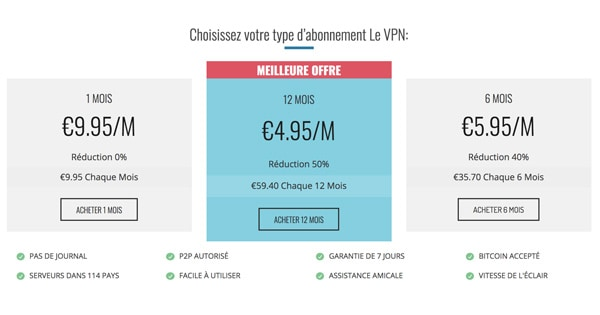 Tarification le VPN
