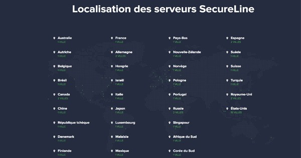 Pays Avast SecureLine VPN
