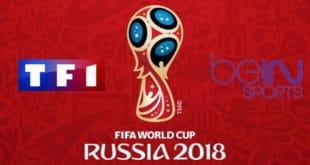 Chaînes coupe du monde 2020