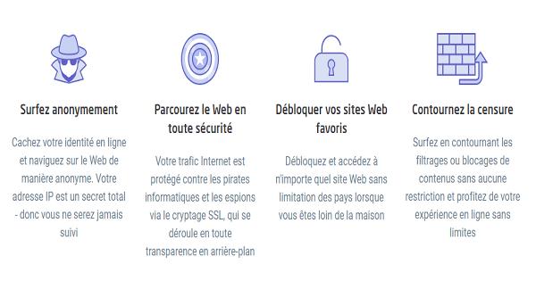 Pourquoi Astrill VPN