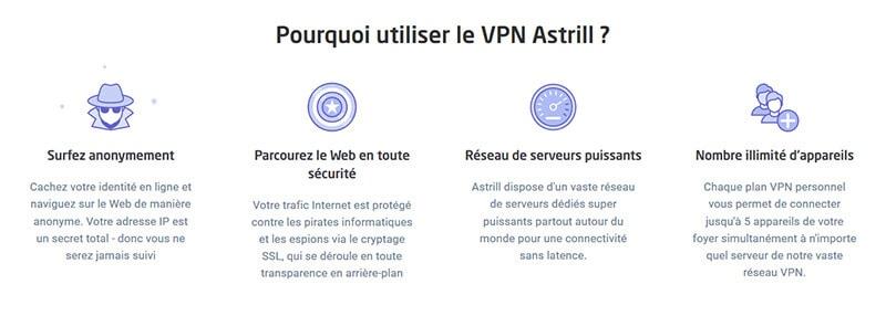 Pourquoi utiliser Astrill VPN