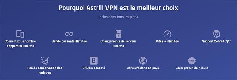 Récapitulatif Astrill VPN