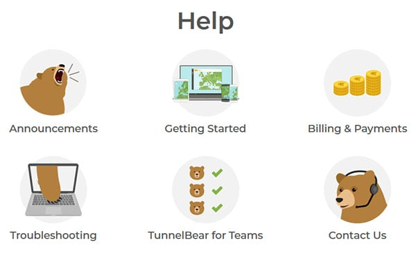 Support TunnelBear