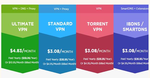 Prix IB VPN