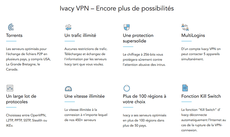 Pourquoi Ivacy VPN
