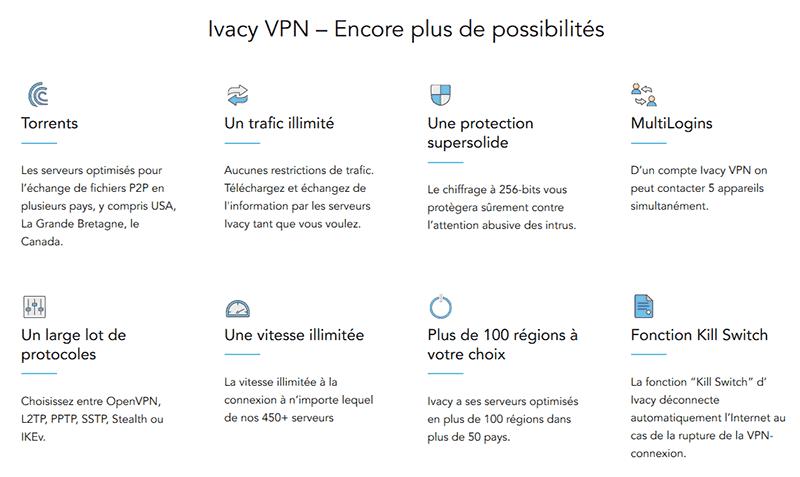 Pourquoi Ivacy VPN