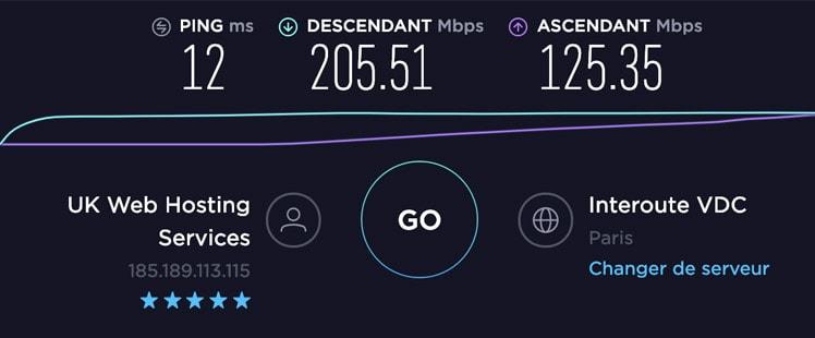 Test de vitesse Zenmate VPN