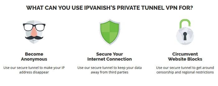 Pourquoi choisir IPVanish