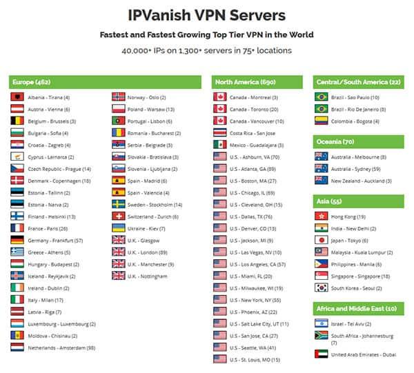 Serveurs IPVanish