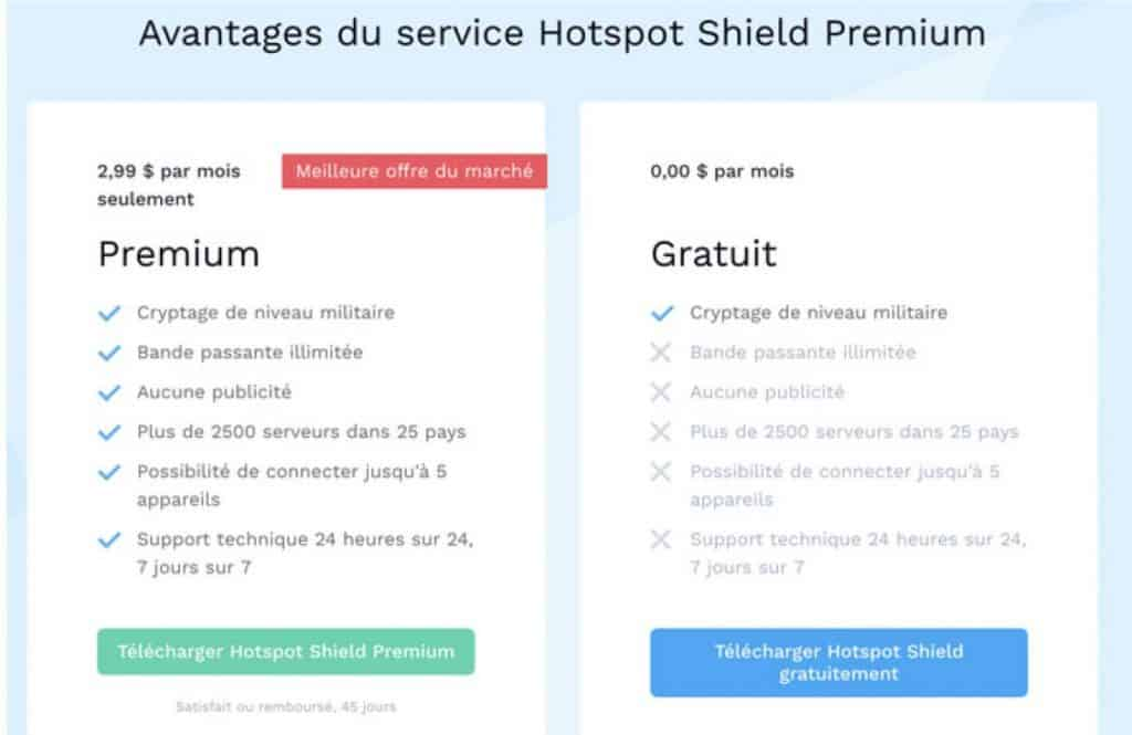 Hotspot-Shield-VPN-gratuit