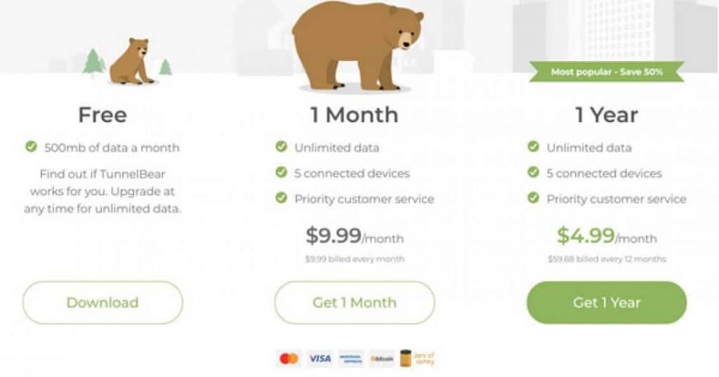 TunnelBear-offre-gratuite