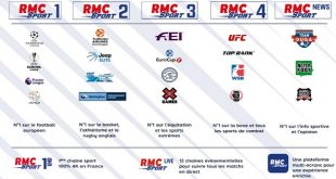 rmc sport en belgique