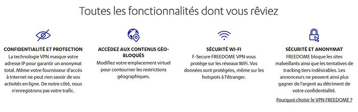 Fonctionnalités F-Secure FREEDOME VPN