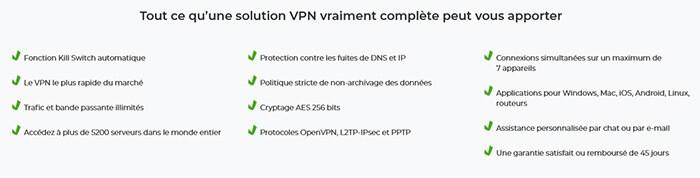 Avis CyberGhost : Test Complet de ce Fournisseur VPN en 2019
